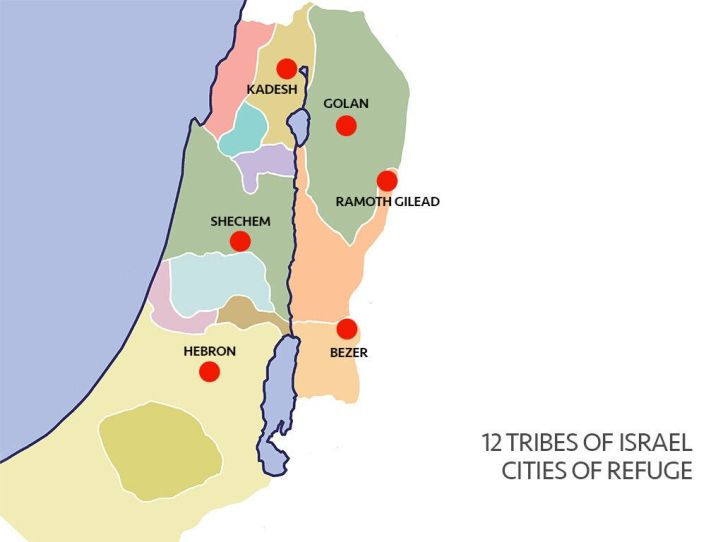 Israel at the time of Joshua, cities of refuge.